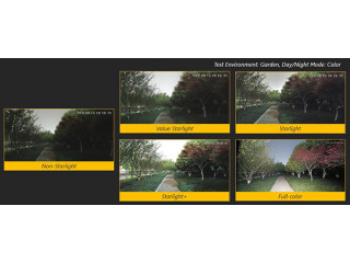 Dahua предлагает полный ассортимент камер Starlight для работы в условиях слабого освещения